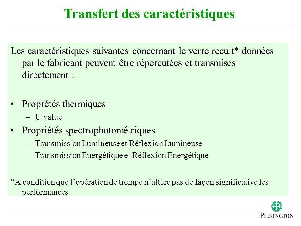Les caractéristiques suivantes concernant le verre recuit* données par le fabricant peuvent être répercutées et transmises directement : Proprétés the