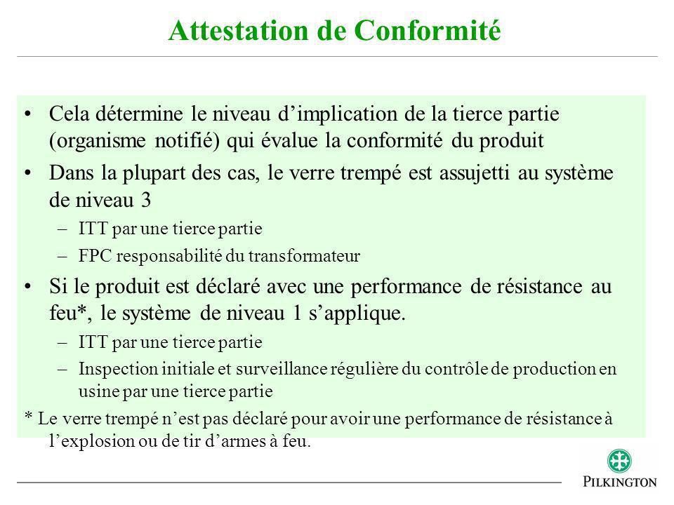 Cela détermine le niveau dimplication de la tierce partie (organisme notifié) qui évalue la conformité du produit Dans la plupart des cas, le verre tr