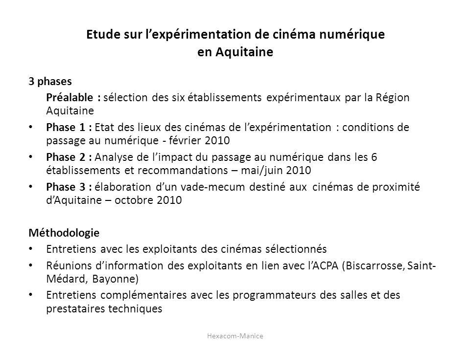 Etude sur lexpérimentation de cinéma numérique en Aquitaine 3 phases Préalable : sélection des six établissements expérimentaux par la Région Aquitain