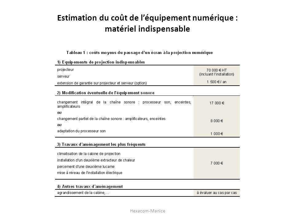 Estimation du coût de léquipement numérique : matériel indispensable Hexacom-Manice