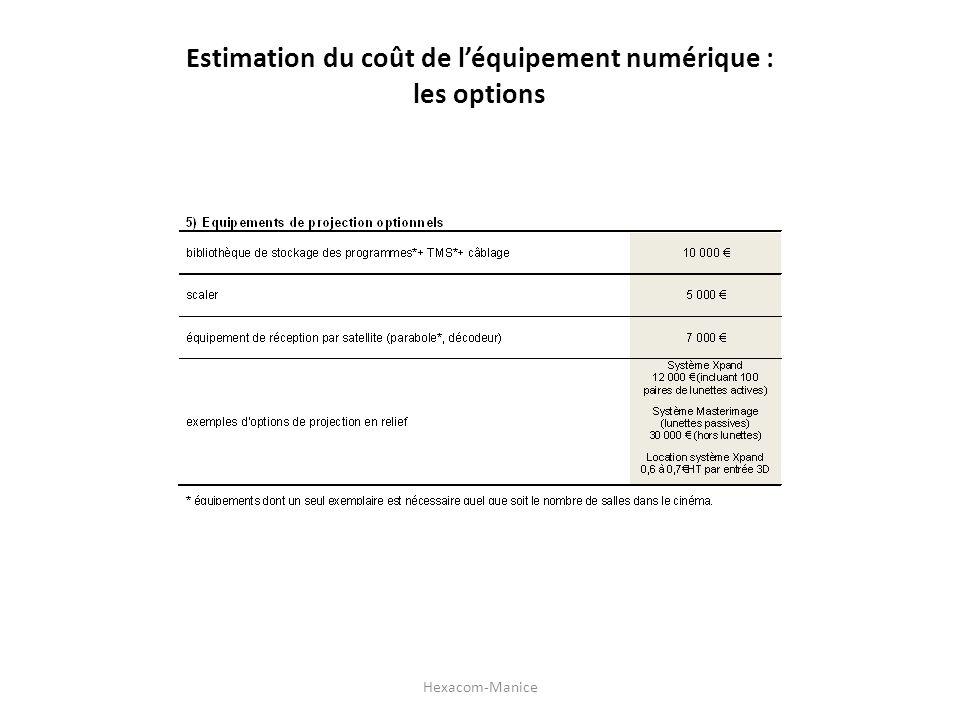 Estimation du coût de léquipement numérique : les options Hexacom-Manice