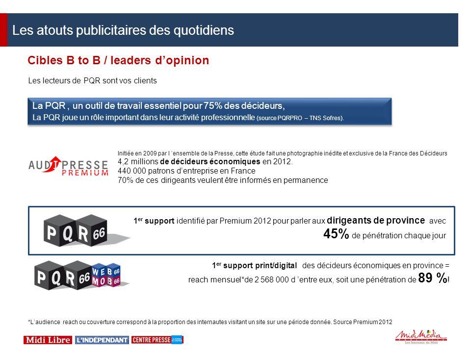 1 er support print/digital des décideurs économiques en province = reach mensuel*de 2 568 000 d entre eux, soit une pénétration de 89 % ! Les lecteurs