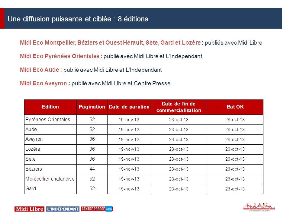 Une diffusion puissante et ciblée : 8 éditions Midi Eco Montpellier, Béziers et Ouest Hérault, Sète, Gard et Lozère : publiés avec Midi Libre Midi Eco