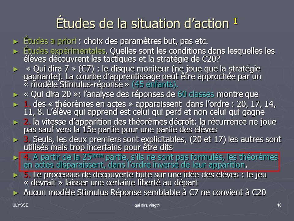 ULYSSEqui dira vingt410 Études de la situation daction 1 Études a priori : choix des paramètres but, pas etc. Études a priori : choix des paramètres b