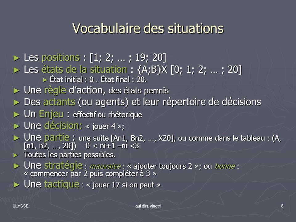 ULYSSEqui dira vingt48 Vocabulaire des situations Les positions : [1; 2; … ; 19; 20] Les positions : [1; 2; … ; 19; 20] Les états de la situation : {A