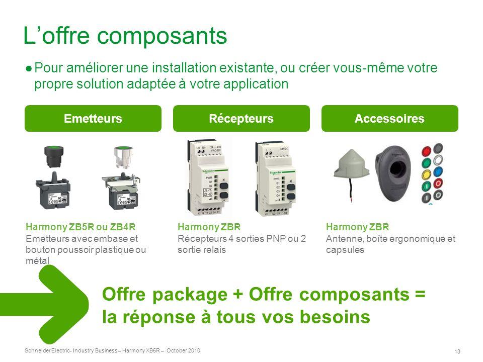 13 Schneider Electric- Industry Business – Harmony XB5R – October 2010 Loffre composants Harmony ZB5R ou ZB4R Emetteurs avec embase et bouton poussoir