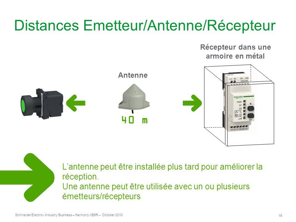 15 Schneider Electric- Industry Business – Harmony XB5R – October 2010 Distances Emetteur/Antenne/Récepteur Lantenne peut être installée plus tard pou
