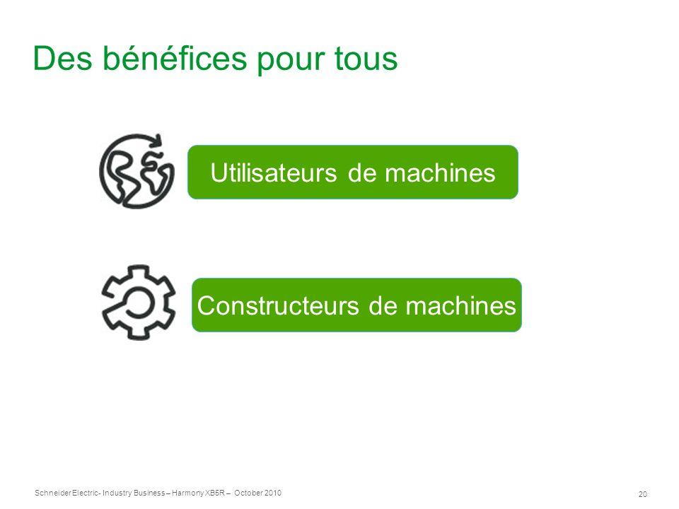 20 Schneider Electric- Industry Business – Harmony XB5R – October 2010 Des bénéfices pour tous Utilisateurs de machines Constructeurs de machines