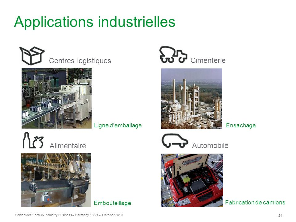 24 Schneider Electric- Industry Business – Harmony XB5R – October 2010 Applications industrielles Centres logistiques Alimentaire Cimenterie Ligne dem