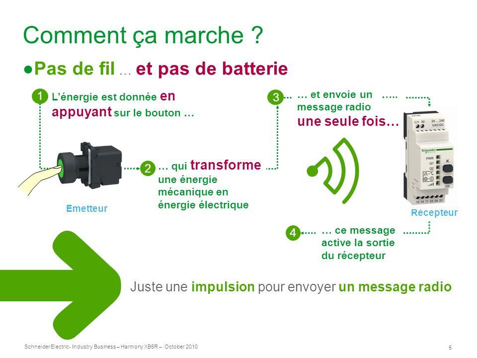 5 Schneider Electric- Industry Business – Harmony XB5R – October 2010 Comment ça marche ? Juste une impulsion pour envoyer un message radio Lénergie e