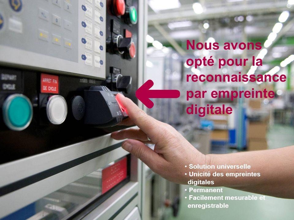 5 Schneider Electric- BU Automation – C&S – Janvier 2009 Nous avons opté pour la reconnaissance par empreinte digitale Solution universelle Unicité de