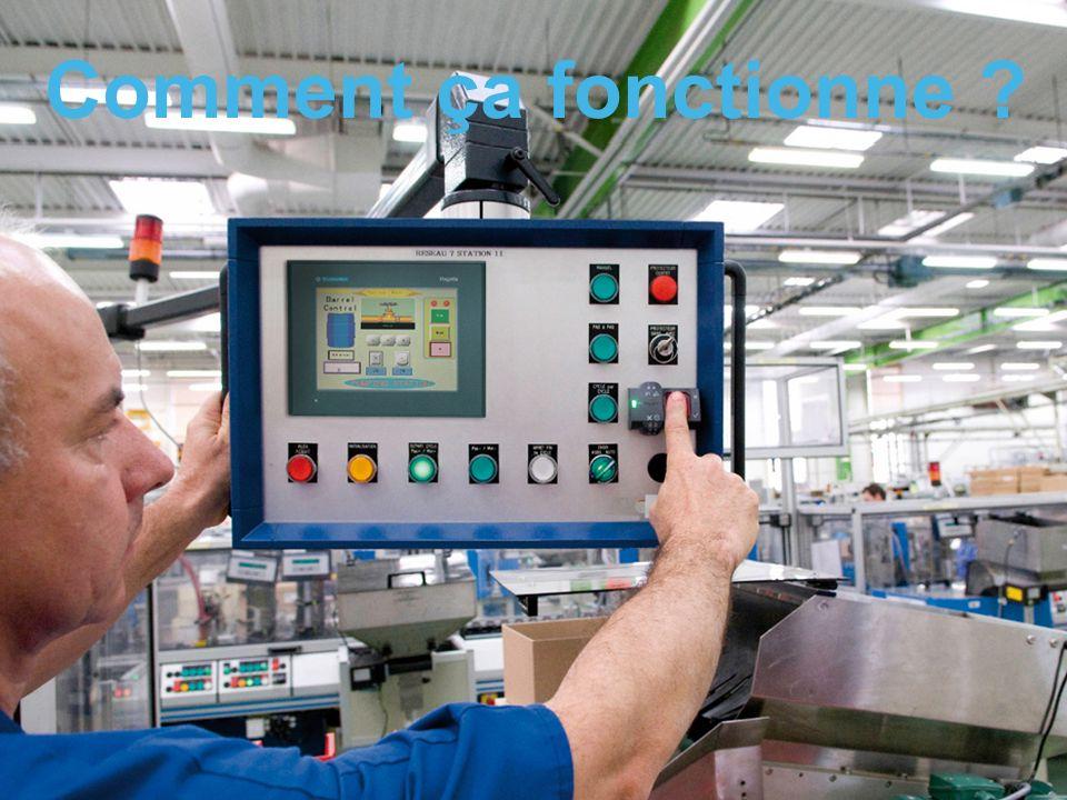 8 Schneider Electric- BU Automation – C&S – Janvier 2009 Comment ça fonctionne ?