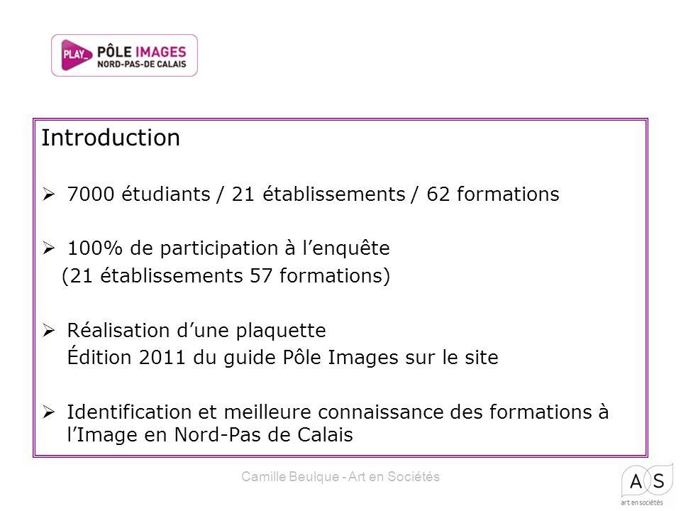 Introduction 7000 étudiants / 21 établissements / 62 formations 100% de participation à lenquête (21 établissements 57 formations) Réalisation dune pl