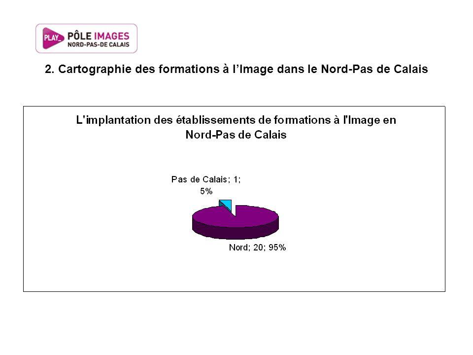 2. Cartographie des formations à lImage dans le Nord-Pas de Calais