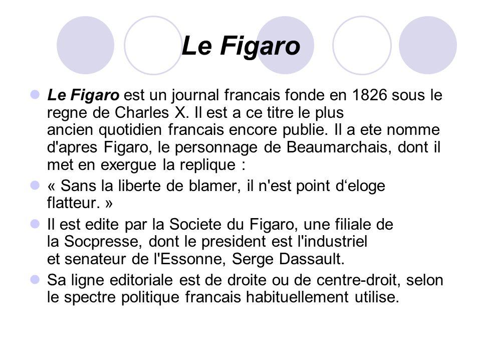 Le Figaro Le Figaro est un journal francais fonde en 1826 sous le regne de Charles X. Il est a ce titre le plus ancien quotidien francais encore publi