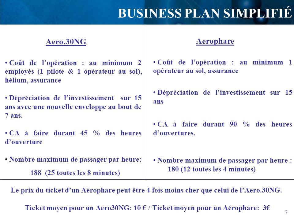 8 CONTACT ********* AEROPHILE S.A.
