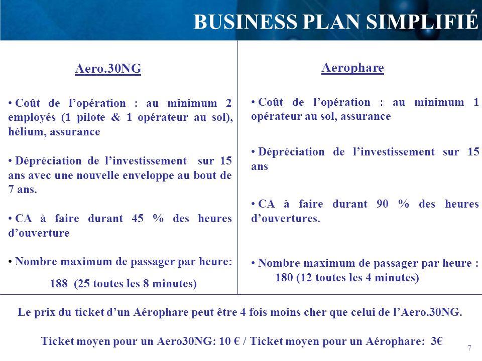 7 BUSINESS PLAN SIMPLIFIÉ Aero.30NG Coût de lopération : au minimum 2 employés (1 pilote & 1 opérateur au sol), hélium, assurance Dépréciation de linv