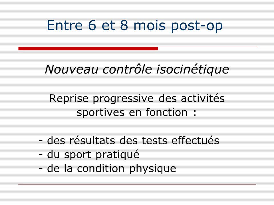 Entre 6 et 8 mois post-op Nouveau contrôle isocinétique Reprise progressive des activités sportives en fonction : - des résultats des tests effectués