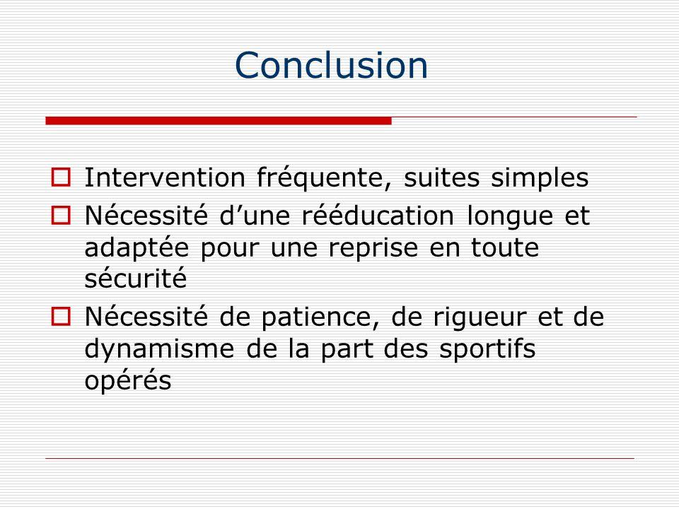 Conclusion Intervention fréquente, suites simples Nécessité dune rééducation longue et adaptée pour une reprise en toute sécurité Nécessité de patienc