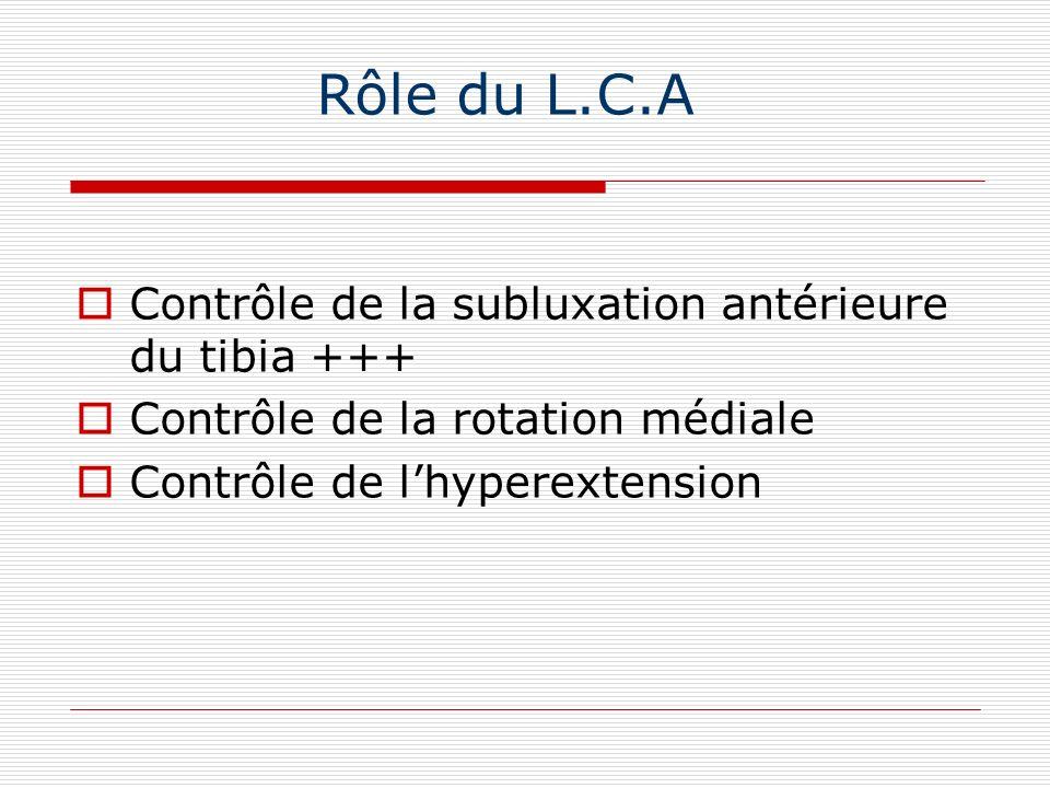 Rôle du L.C.A Contrôle de la subluxation antérieure du tibia +++ Contrôle de la rotation médiale Contrôle de lhyperextension
