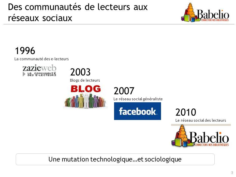 Des communautés de lecteurs aux réseaux sociaux 3 Une mutation technologique…et sociologique 1996 La communauté des e-lecteurs 2007 Le réseau social g