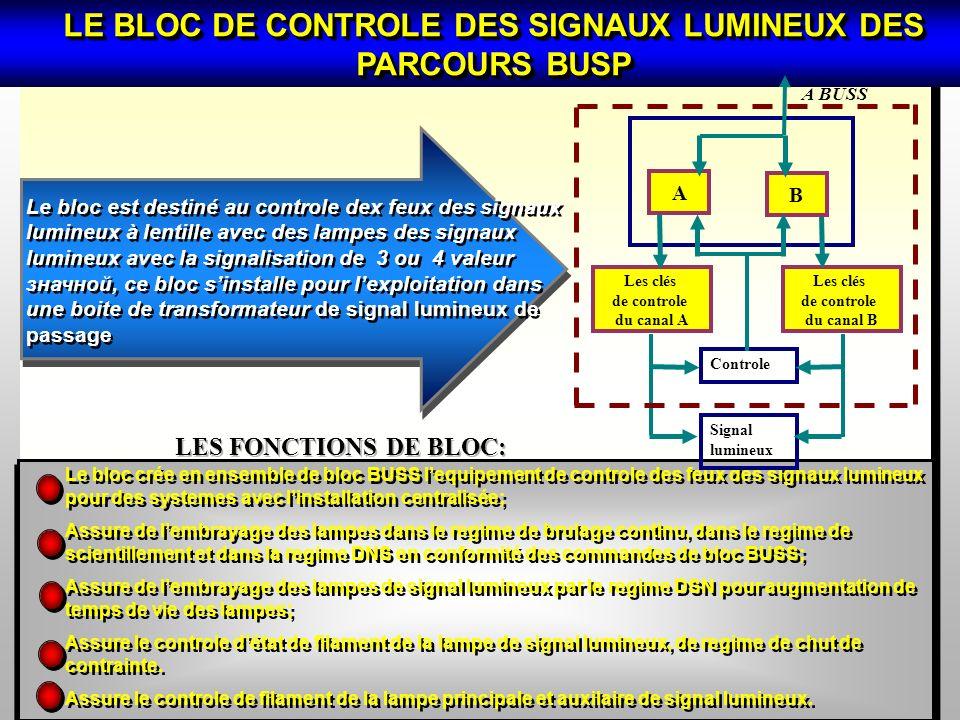 Le bloc crée en ensemble de bloc BUSS lequipement de controle des feux des signaux lumineux pour des systemes avec linstallation centralisée; Assure d