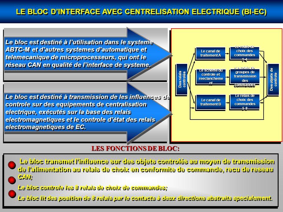 LE BLOC DINTERFACE AVEC CENTRELISATION ELECTRIQUE (BI-EC) LES FONCTIONS DE BLOC: Le bloc transmet linfluence sur des objets controlés au moyen de tran