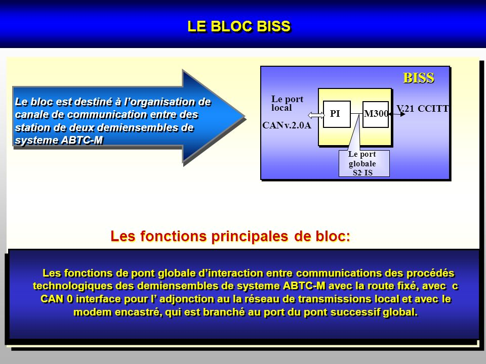 LE BLOC BISS Le bloc est destiné à lorganisation de canale de communication entre des station de deux demiensembles de systeme ABTC-M PI M300 Le port