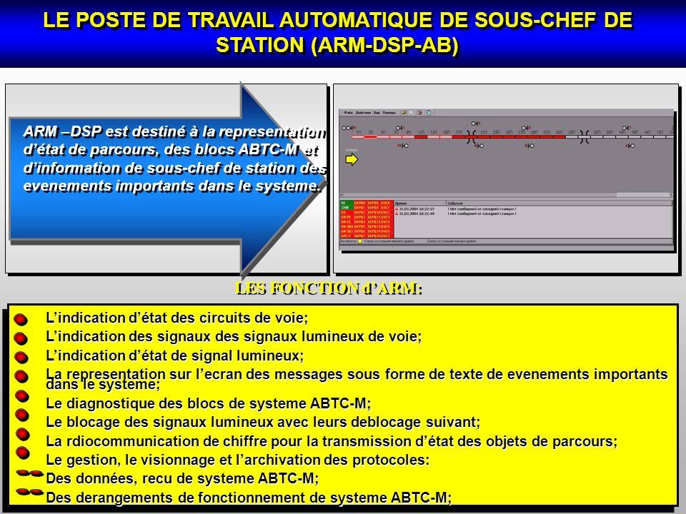 LE POSTE DE TRAVAIL AUTOMATIQUE DE SOUS-CHEF DE STATION (АRM-DSP-AB) АRМ –DSP est destiné à la representation détat de parcours, des blocs ABTC-M et d