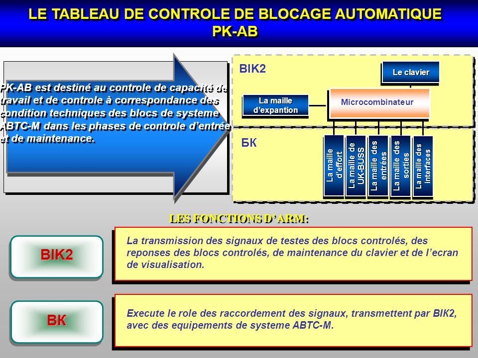 LE TABLEAU DE CONTROLE DE BLOCAGE AUTOMATIQUE PK-AB PK-AB est destiné au controle de capacité de travail et de controle à correspondance des condition