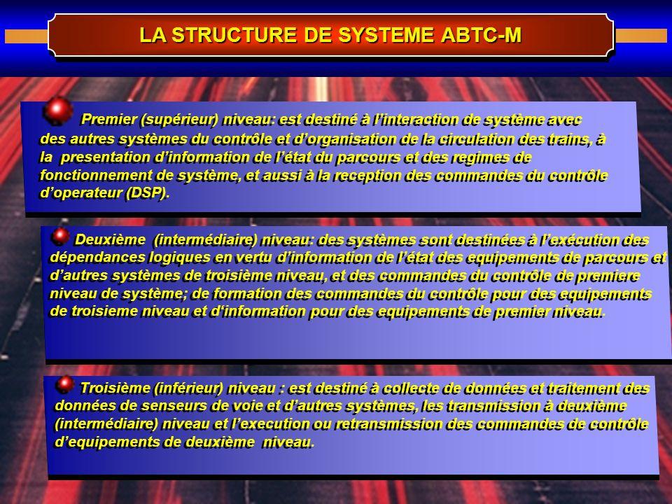 LA STRUCTURE DE SYSTEME ABTC-M Premier (supérieur) niveau: est destiné à linteraction de système avec des autres systèmes du contrôle et dorganisation
