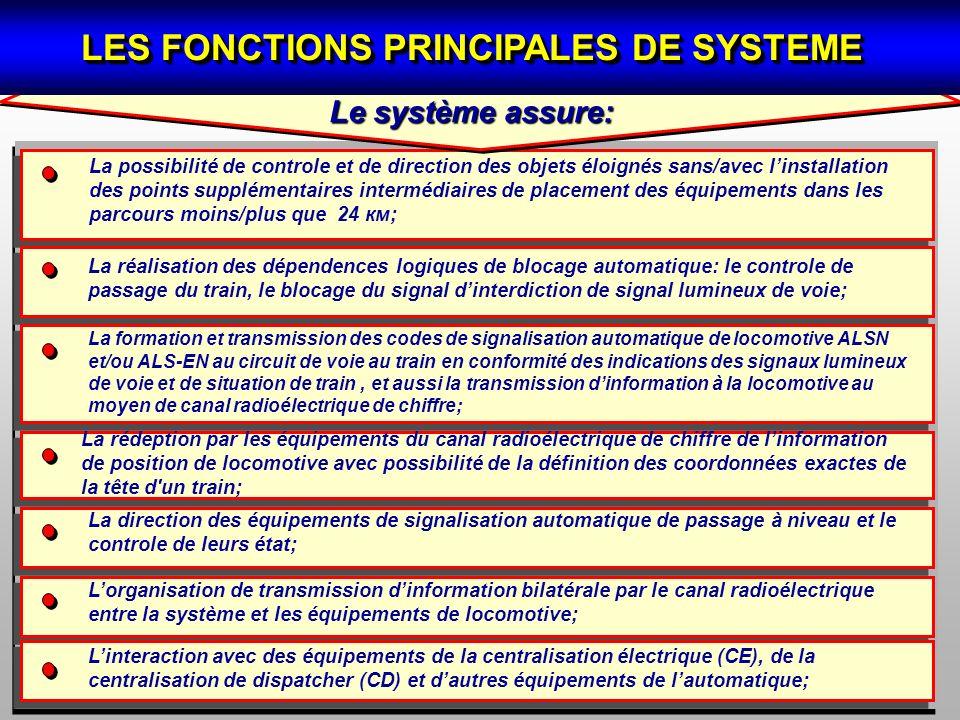 LES FONCTIONS PRINCIPALES DE SYSTEME La possibilité de controle et de direction des objets éloignés sans/avec linstallation des points supplémentaires