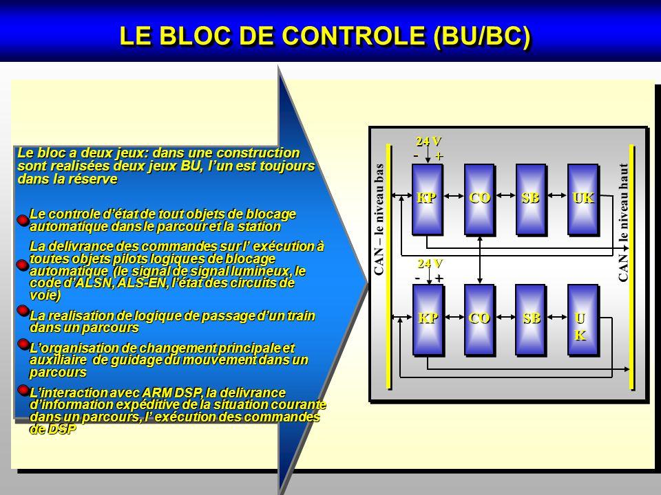 LE BLOC DE CONTROLE (BU/BC) Le controle détat de tout objets de blocage automatique dans le parcour et la station La delivrance des commandes sur l ex