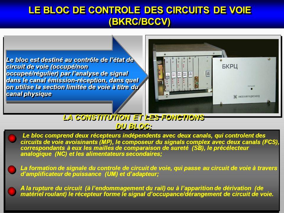 LE BLOC DE CONTROLE DES CIRCUITS DE VOIE (BKRC/BCCV) Le bloc est destiné au contrôle de létat de circuit de voie (occupé/non occupeé/régulier) par lan