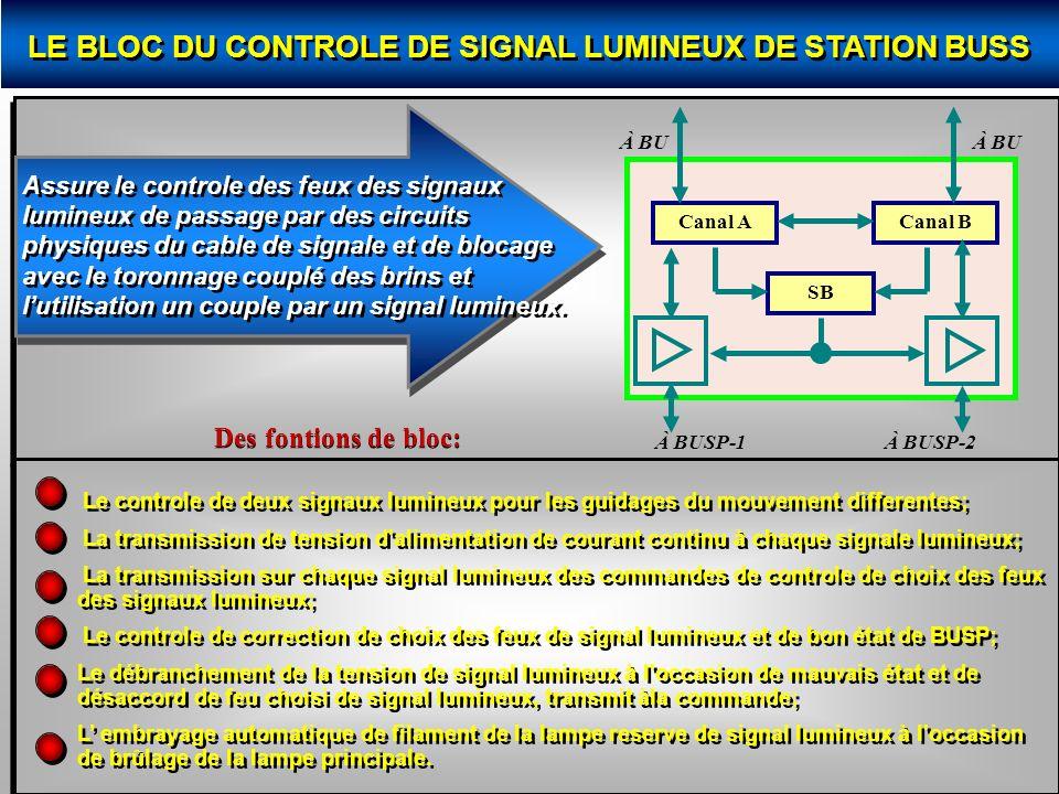 LE BLOC DU CONTROLE DE SIGNAL LUMINEUX DE STATION BUSS Assure le controle des feux des signaux lumineux de passage par des circuits physiques du cable