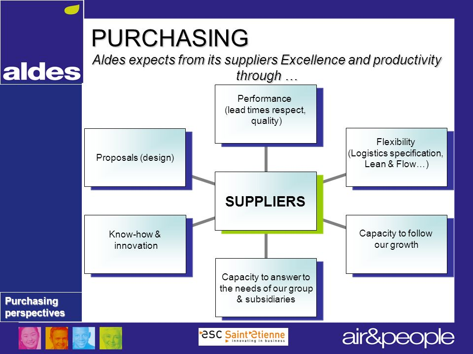 Purchasingperspectives Aldes expects from its suppliers Excellence and productivity through … PURCHASING SUPPLIERS Performance (lead times respect, qu