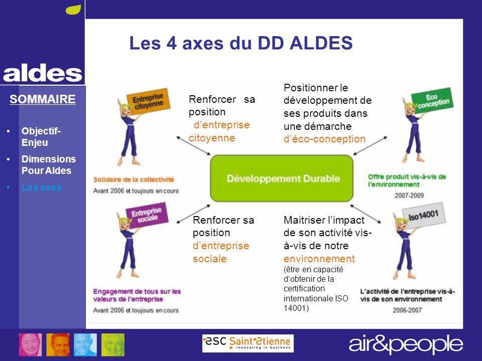 SOMMAIRE Les 4 axes du DD ALDES Renforcer sa position dentreprise citoyenne Renforcer sa position dentreprise sociale Positionner le développement de