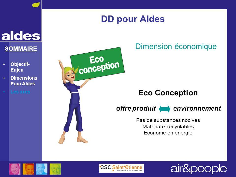SOMMAIRE DD pour Aldes Dimension économique Eco Conception offre produit environnement Pas de substances nocives Matériaux recyclables Econome en éner