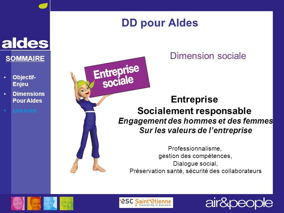 SOMMAIRE Dimension sociale DD pour Aldes Entreprise Socialement responsable Engagement des hommes et des femmes Sur les valeurs de lentreprise Profess
