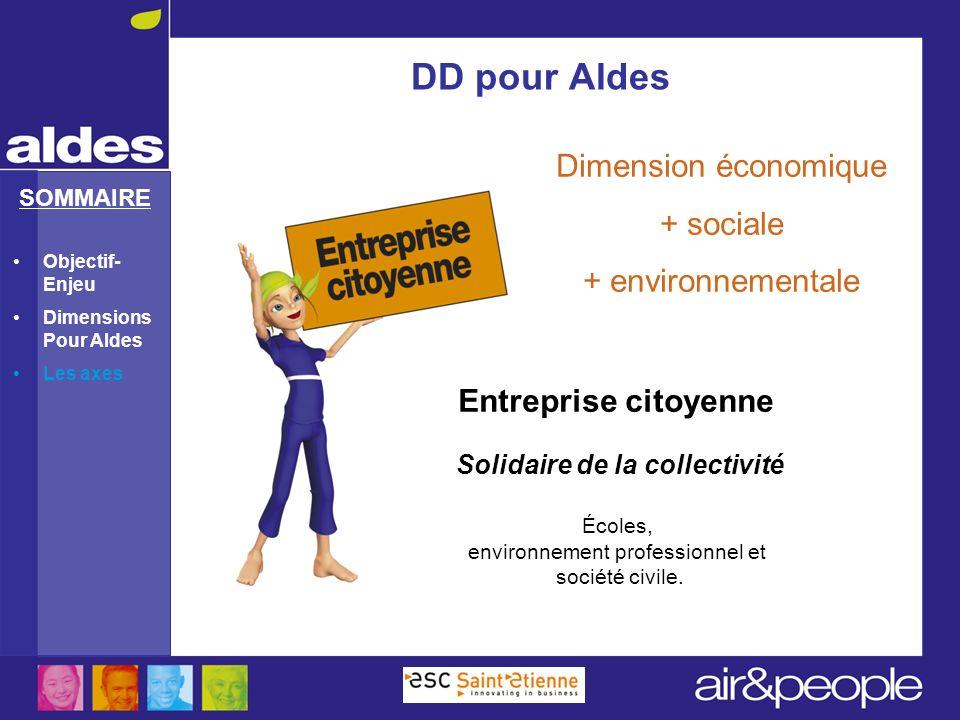 SOMMAIRE DD pour Aldes Entreprise citoyenne Solidaire de la collectivité Écoles, environnement professionnel et société civile. Dimension économique +