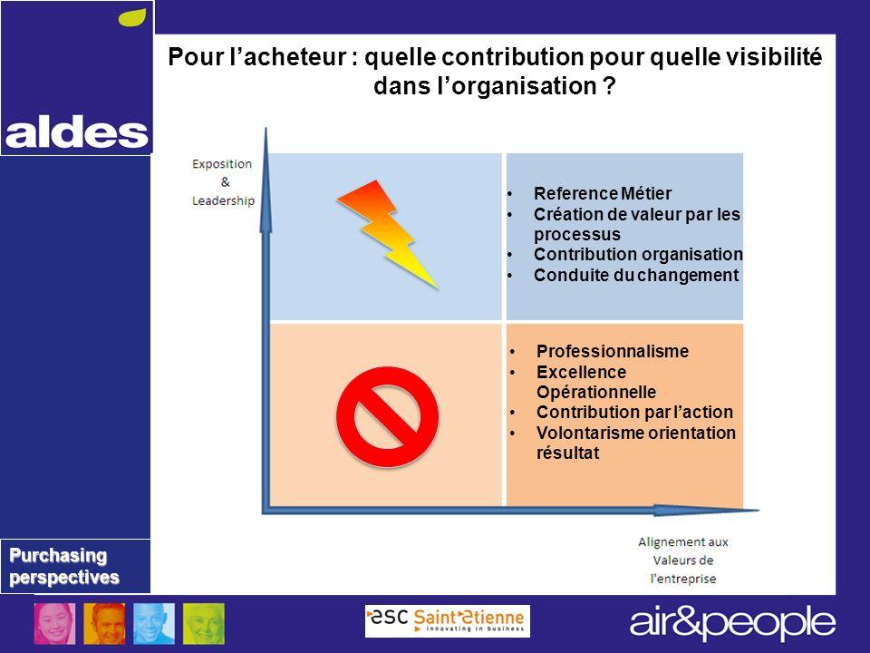 Purchasingperspectives Pour lacheteur : quelle contribution pour quelle visibilité dans lorganisation ? Professionnalisme Excellence Opérationnelle Co