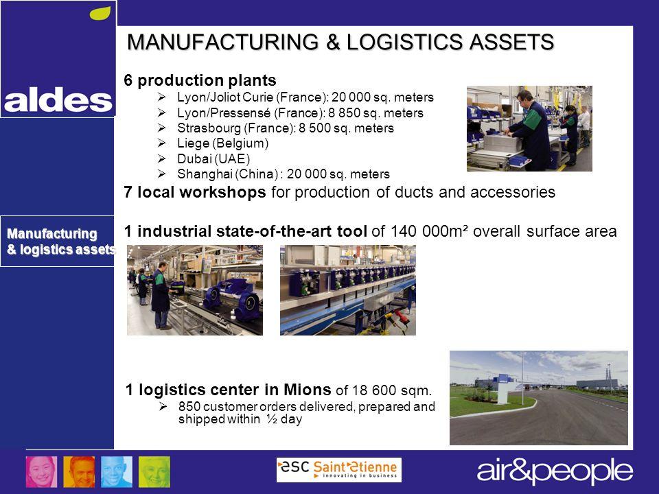 Manufacturing & logistics assets MANUFACTURING & LOGISTICS ASSETS 6 production plants Lyon/Joliot Curie (France): 20 000 sq. meters Lyon/Pressensé (Fr