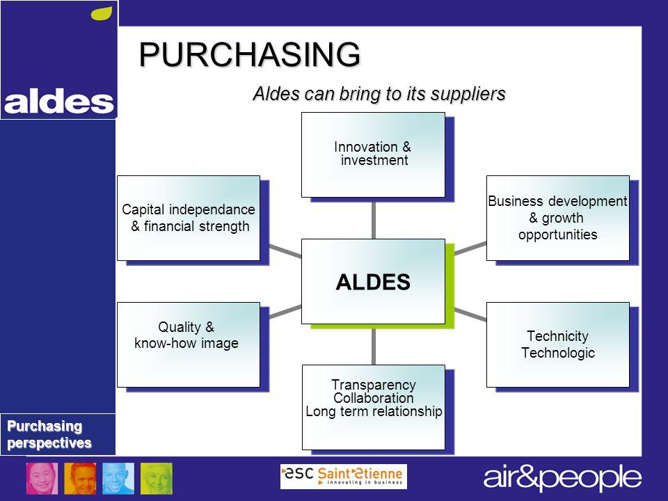 Purchasingperspectives Pour lacheteur : quelle contribution pour quelle visibilité dans lorganisation .