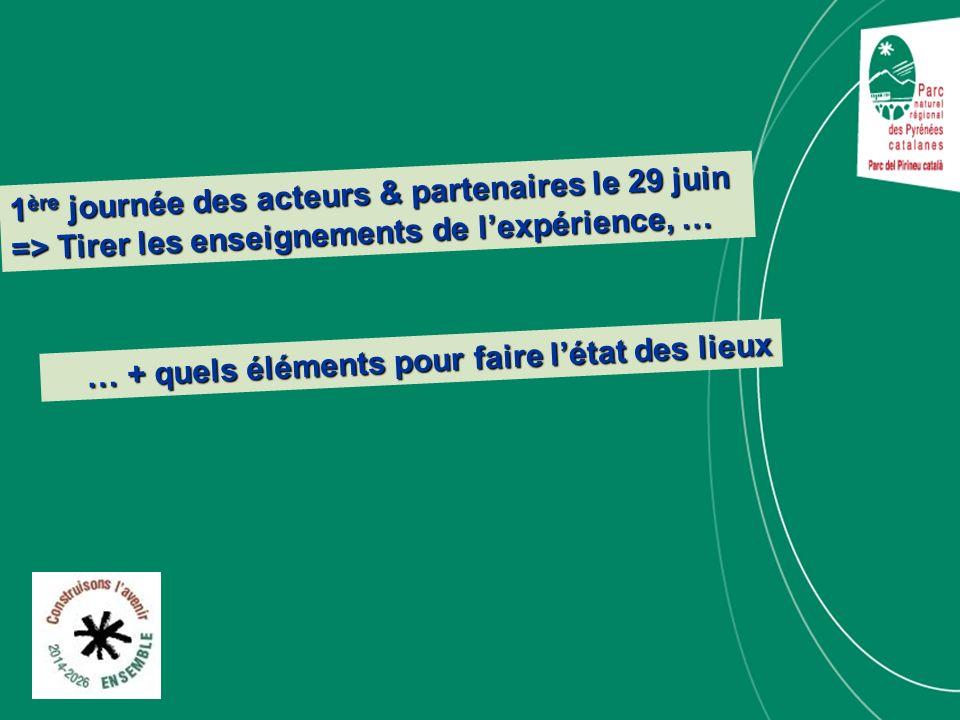 1 ère journée des acteurs & partenaires le 29 juin => Tirer les enseignements de lexpérience, … … + quels éléments pour faire létat des lieux … + quel