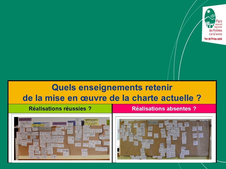 Quels enseignements retenir de la mise en œuvre de la charte actuelle ? Réalisations réussies ?Réalisations absentes ?