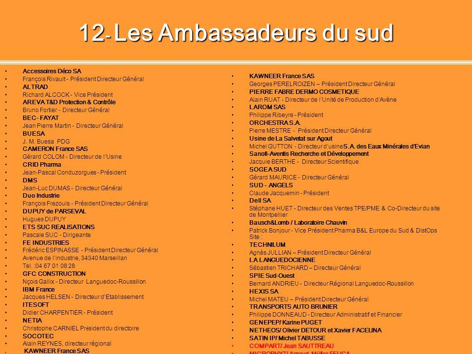 1-Rappel de lhistorique 11 EVOLUTION DU CLUB Club des Ambassadeurs créé en 2000 avec le soutien du Conseil Général 34 à lorigine 20 entreprises 2005: