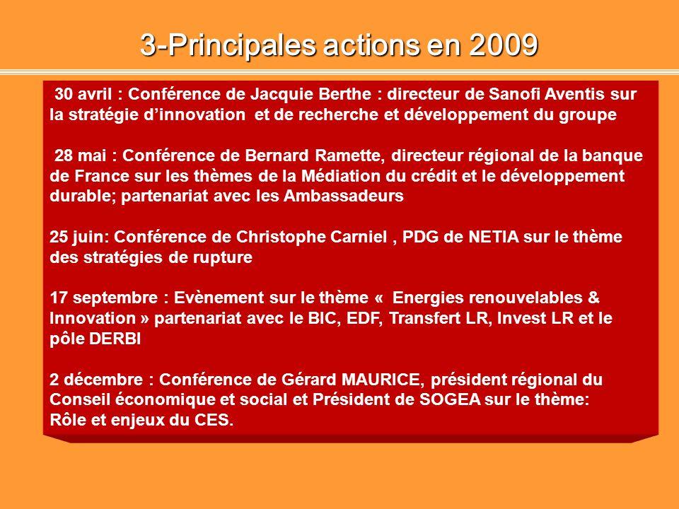 II Objectifs en 2009 1- Promouvoir le développement économique de la région en créant des synergies entre les entreprises membres: échanges sur la str