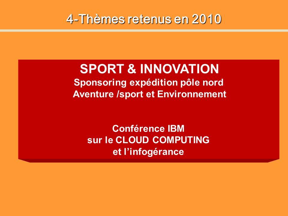 3-Principales actions en 2009 30 avril : Conférence de Jacquie Berthe : directeur de Sanofi Aventis sur la stratégie dinnovation et de recherche et dé