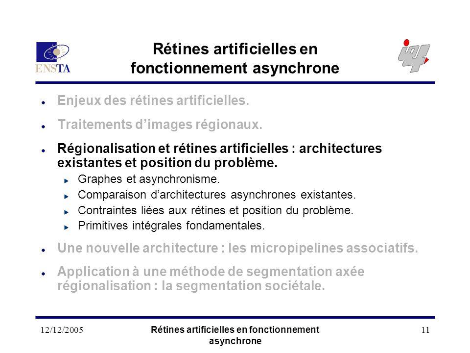 12/12/2005Rétines artificielles en fonctionnement asynchrone 11 Rétines artificielles en fonctionnement asynchrone Enjeux des rétines artificielles. T