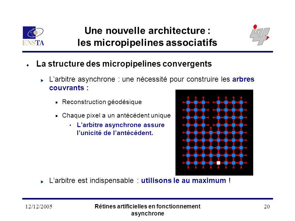 12/12/2005Rétines artificielles en fonctionnement asynchrone 20 Une nouvelle architecture : les micropipelines associatifs La structure des micropipel